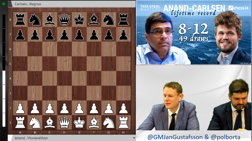 test Twitter Media - RT @GMJanGustafsson: Tata Steel Chess Round 7 with GM Peter Svidler  and GM Jan Gustafsson https://t.co/wFaYFijSz8 https://t.co/PLcEMC6vcx