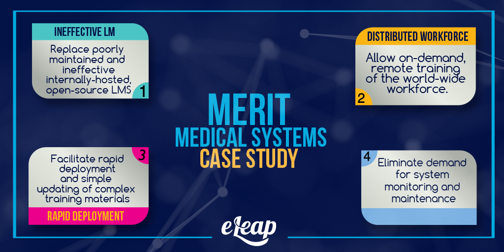 test Twitter Media - Some of the problems we were able to solve for Merit Medical Systems with our Learning Management System. 💻✅  👉🏻 https://t.co/hzfIEFBSL7👈🏻 * * * #elearning #casestudy https://t.co/rBv34pSWX3