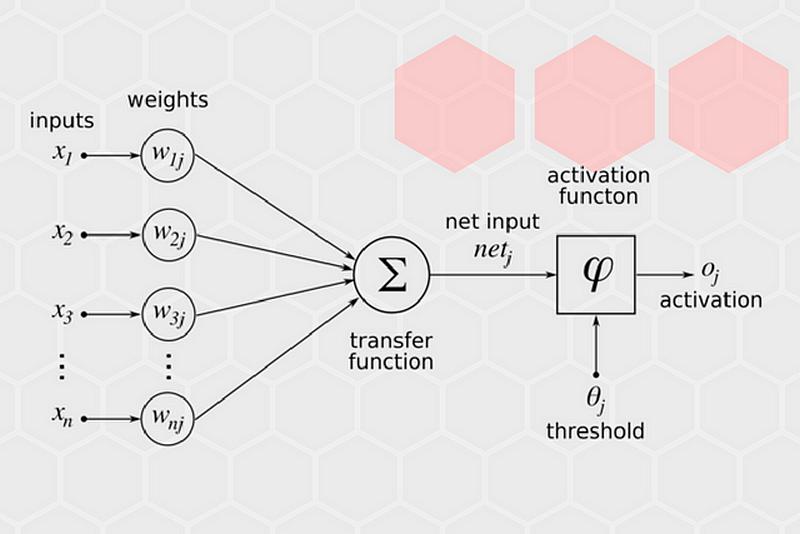 test Twitter Media - How do Artificial #NeuralNetworks learn?   https://t.co/WPpi6m1NNC   v/ @NMZivkovic #AI #MachineLearning #DeepLearning  Cc @pierrepinna @Ronald_vanLoon @MikeTamir @YvesMulkers @sandy_carter @IotoneHQ @TechNative @KirkDBorne  @DiegoKuonen @evankirstel https://t.co/9aRtlt9S4T