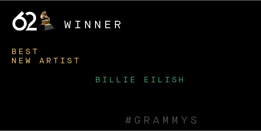 Congrats Best New Artist - @billieeilish #GRAMMYs