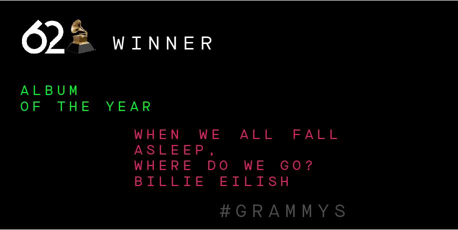 Congrats Album Of The Year Winner - 'When We All Fall Asleep, Where Do We Go?' - @billieeilish #GRAMMYs