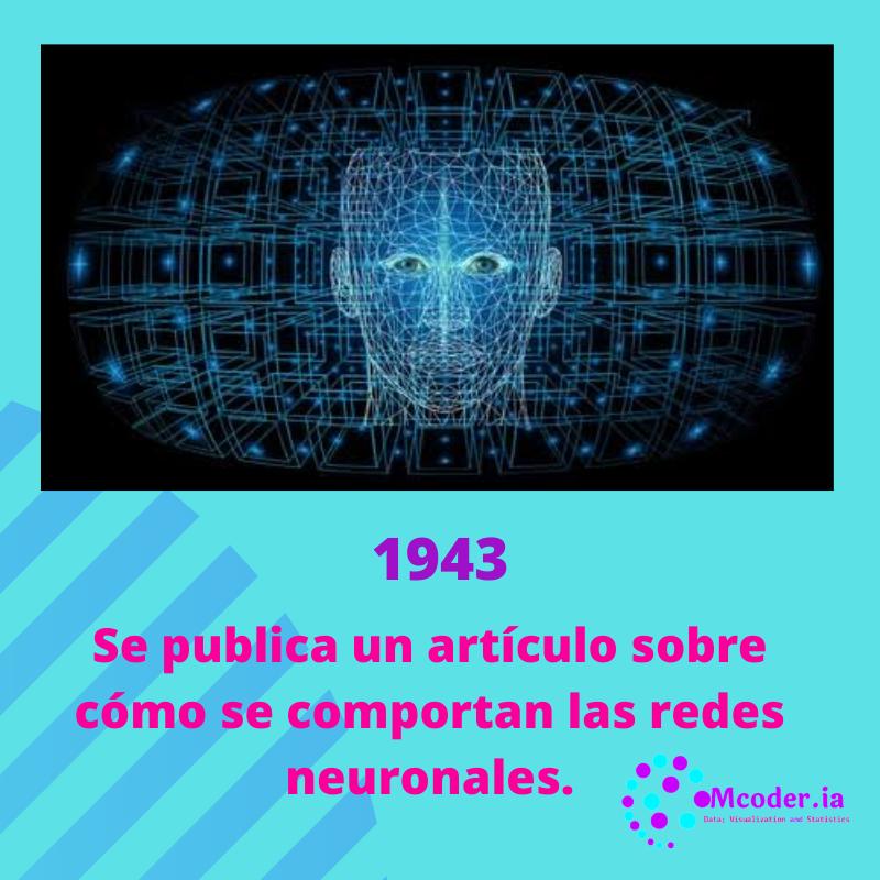 test Twitter Media - 📣📣📣 En 1943 comienzan a aparecer públicamente artículos que plantean ya conceptos sobre qué son las redes neuronales y sus posibles aplicaciones.   #DataScience #ArtificialIntelligence #AI #IA #Mcoder #McoderAI https://t.co/o0O6l500UC
