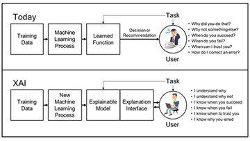 test Twitter Media - The Road to #ArtificialIntelligence - An Ethical Minefield.  https://t.co/c9MpUgK0IW   #fintech #insurtech #BigData #AI #MachineLearning #DeepLearning   @pierrepinna @psb_dc @HaroldSinnott @jblefevre60 @diioannid https://t.co/CgRLsuTTj5