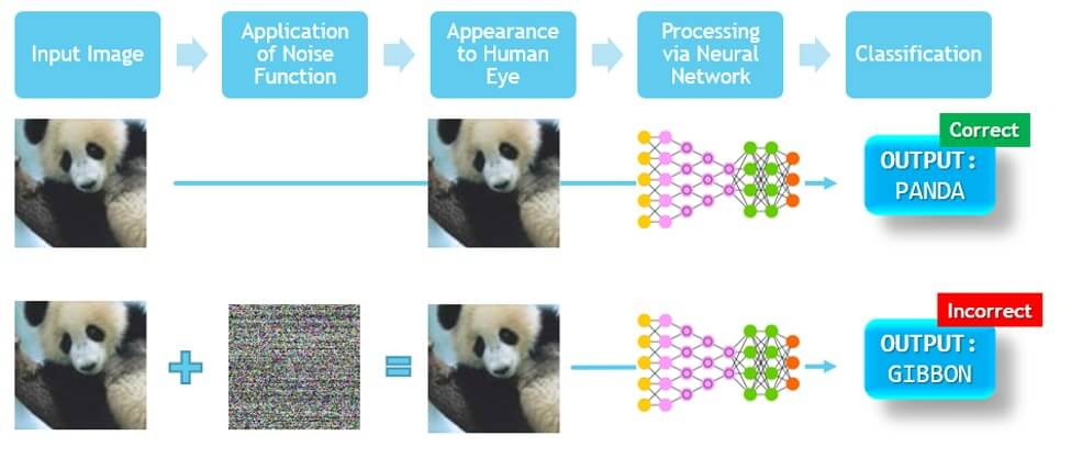 test Twitter Media - The Road to Artificial Intelligence is an Ethical Minefield: https://t.co/m9LCsBudHK via @InfoQ  —————— #AI #AIethics #XAI #TrustedAI #DataEthics #BigData #DataScience #MachineLearning #DeepLearning #Algorithms #NeuralNetworks  —————— See also: https://t.co/PPKaHK1pL5 https://t.co/QyALg0quVE