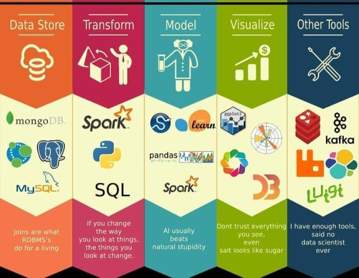 test Twitter Media - Data Science Components.  #Data #Analytics #components #DataScience #Quotes #machinelearning #bigdata #ai #cloud #analytics #deeplearning #ml #rb #artificialintelligence #machinelearningalgorith  For more info….visit here https://t.co/zEMq9G0zpH https://t.co/RSq1yyvx7F