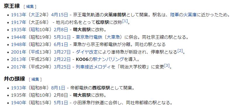 test ツイッターメディア - 明大前駅の 大正2年に開業したときの駅名を 初めて知って驚愕した https://t.co/vEtvN7mWAx