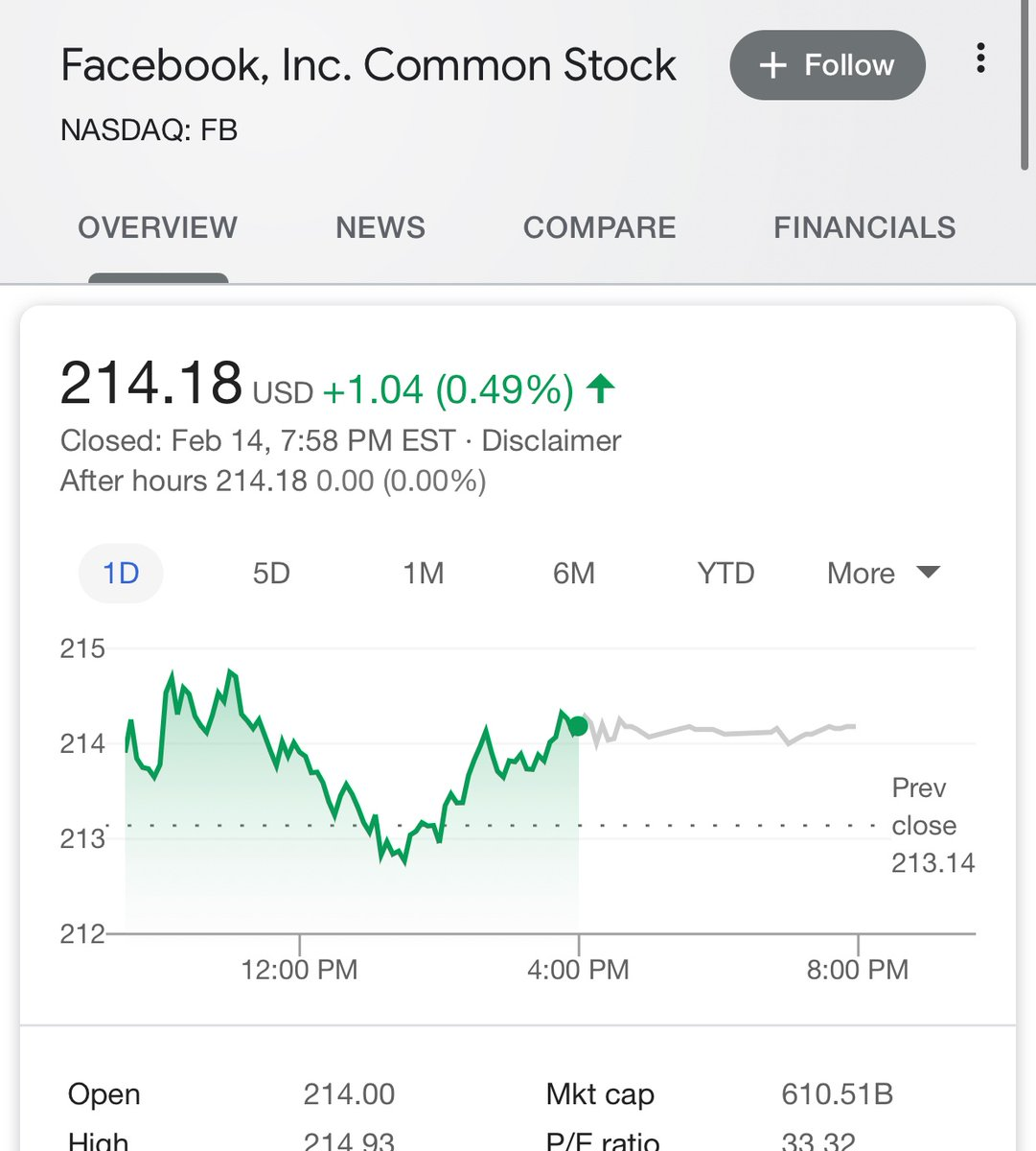@pokimanelol Facebook $FB  It's going to be to our generation what tobacco companies were to boomers.  Similarly only risk is regulatory, which is partly offset by the potential for regulatory capture.  Zuck has a long runway, will probably whitewash his image as @BillGates has