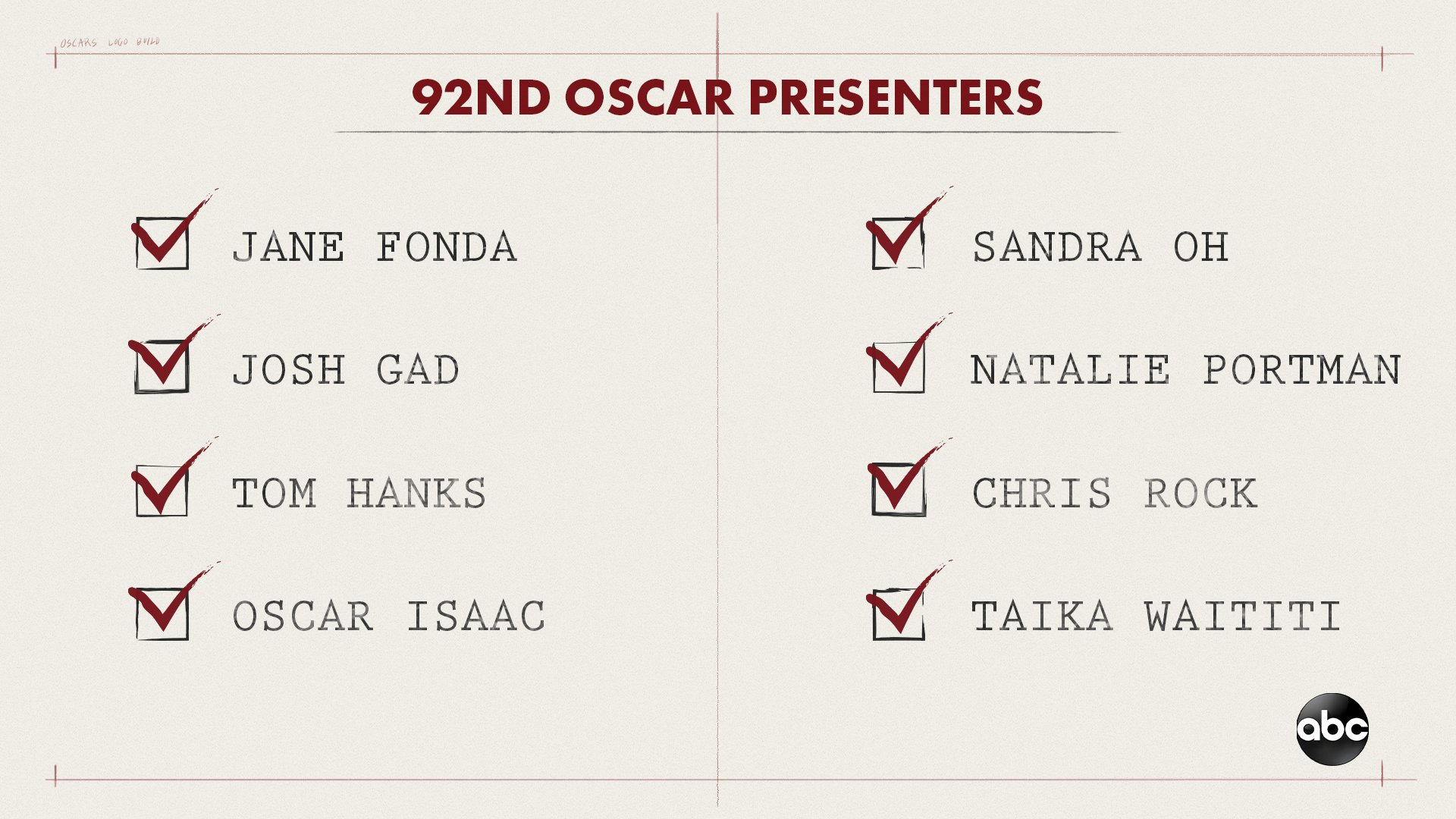 Five. More. Days.  Let's welcome to the #Oscars stage our last round of presenters! https://t.co/WB4H2zscVm