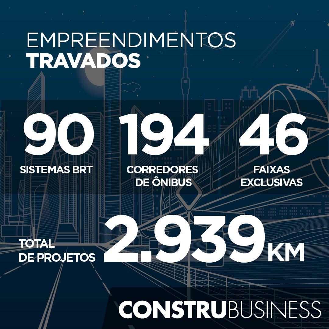 Dados do estudo técnico Obras Paradas, feito pela Fiesp, mostram que em todo o país são 330 empreendimentos que podem ser classificados como travados. Acesse o estudo completo do #construbusiness2019 em 📲 ⠀ ⠀