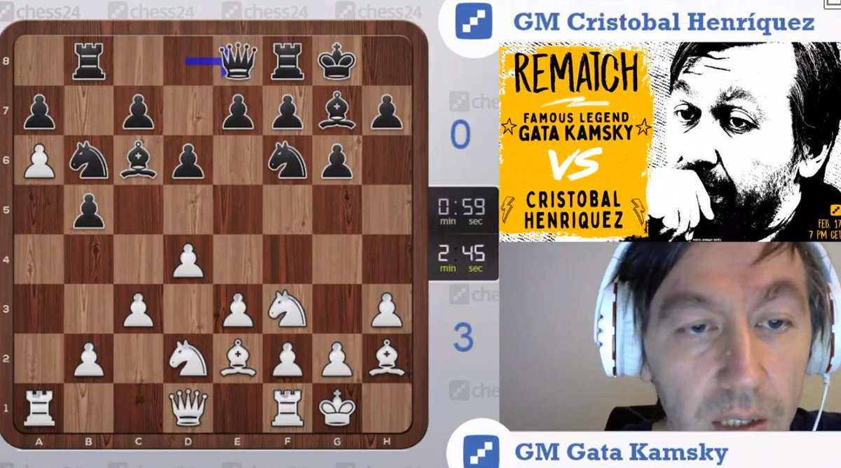 test Twitter Media - Gata was considered eccentric when he pioneered playing the London System, long before the rest of the world picked it up! Now he's giving a mini-lecture on how to play it: https://t.co/jTs4Bv5Zid  #c24live #BanterBlitzCup #FFL https://t.co/kJkUJBoHwF