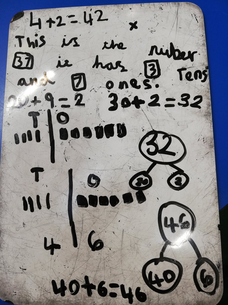 test Twitter Media - Today year 1 have been exploring the digits in and the value of 2 digit numbers. We've also been thinking of mistakes people might make! Base 10 helped us represent our understanding. https://t.co/aO8uFS1Ig7