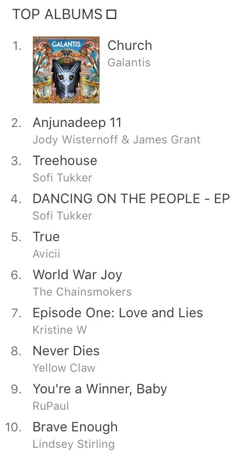 Thank you all for your love and support of the new album!! It's already in the top 10 on the iTunes charts and it's all because of you!!! 😘 xo KW #loveandlies #justalie #barracuda #newalbum #newmusic #indiemusic #dancediva #itunes #spotify #kristinew #dancemusic