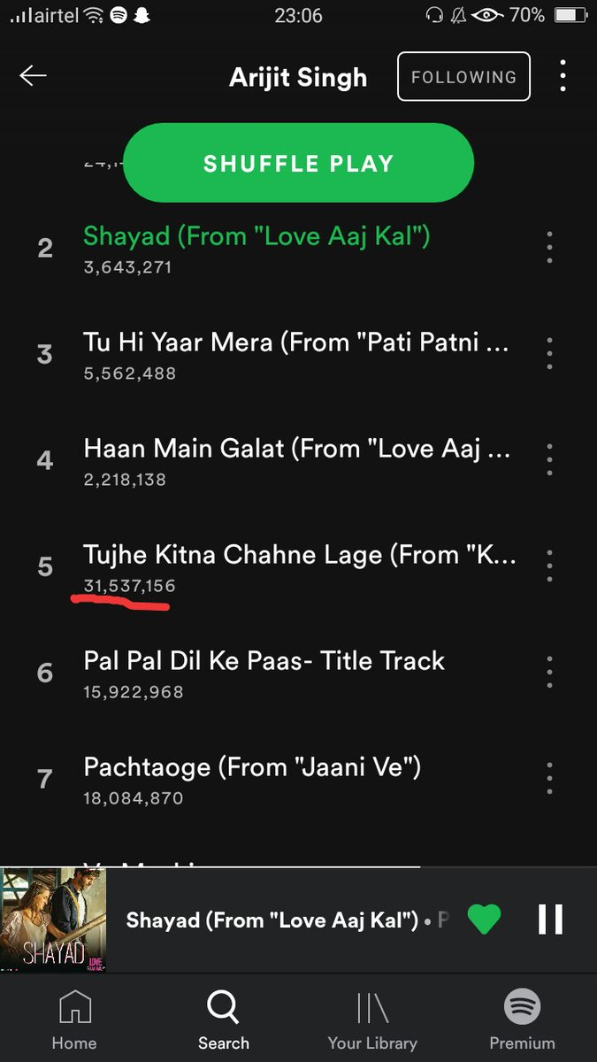 #TujheKitnaChahneLage  Is Only Hindi Song To Cross 30 Million Plus Stream On @Spotify   That's The Magic Of Beautiful Melody By @Mithoon11 And #ArijitSingh   #Spotify