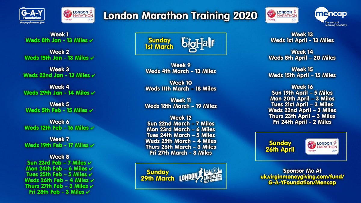 @LondonMarathon Training Programme  Tapered For Sunday's @OfficialBigHalf  3 Miles In Rain ✅  £40k @mencap_charity Me & My Body Project £18,869 Raised  £21,131 To Go #SponsorMeBitches    #LondonMarathon #The40thRace #Heaven40 #BigHalf #LLHM #MovedByLondon