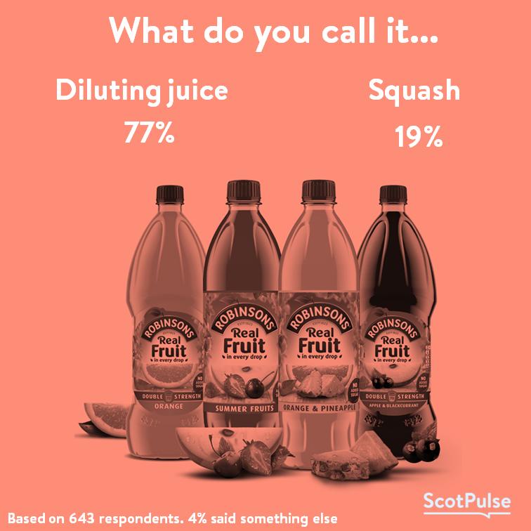 🥤 What do you call it? @ScotPulse
