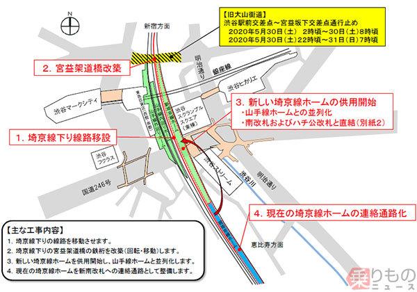 test ツイッターメディア - 1000RT:【乗り換え便利に】JR渋谷駅・埼京線の新ホーム、6月1日使用開始へ https://t.co/bq1Hjro9MC  山手線ホームとのズレや多くの人が利用する改札から距離があるといった理由から、駅改良工事の一環として行われる。 https://t.co/9xneDdtpfq