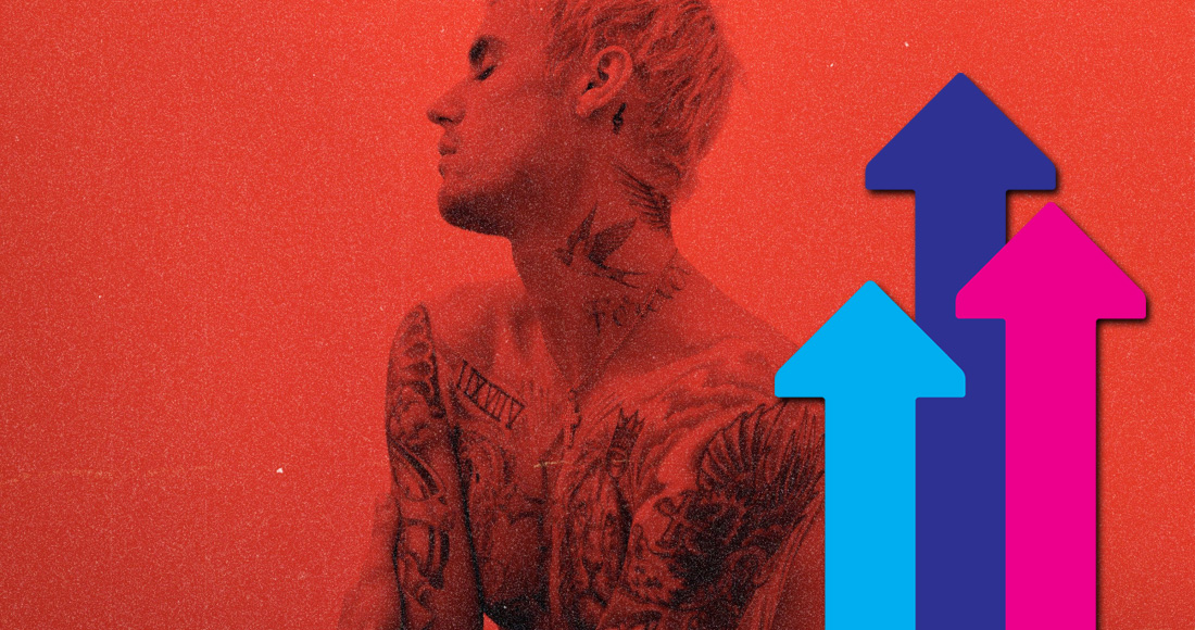 Well done @JustinBieber! 👏 Intentions and Forever are BOTH on the UK's Official Trending Chart this week