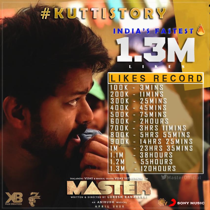 Presenting You INDIA's FASTEST 1⃣.3⃣ MILLION Liked #KuttiStory Lyric Video❤️  #KuttiStoryRecords @actorvijay @anirudhofficial @Dir_Lokesh @Arunrajakamaraj @Jagadishbliss @Lalit_SevenScr @XBFilmCreators @7screenstudio @MasterOfficiaI #Master