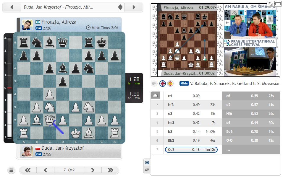 test Twitter Media - Duda-Firouzja is an exciting clash of young talents from Round 7 of the Prague Masters! https://t.co/EMPmc6366j  #c24live #picf2020 https://t.co/812PxRBcSp