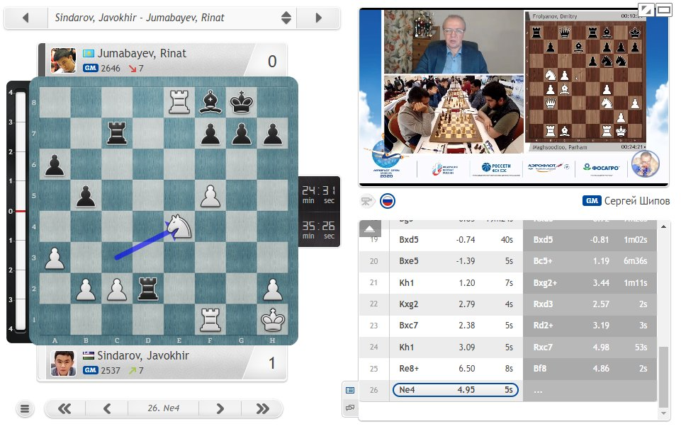test Twitter Media - 14-year-old Javokhir Sindarov is yet another kid to keep a close eye on - here 26.Ne4! provoked immediately resignation. The threat (apart from taking the rook) is mate-in-3 with Nf6+ next! https://t.co/HjGdbbQamE  #c24live #AeroflotOpen https://t.co/37RHjUC02K