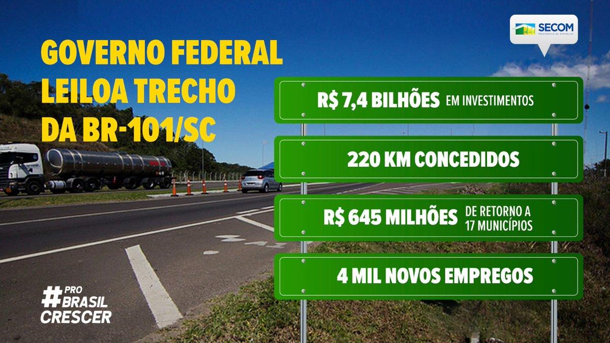 A primeira concessão de rodovia de 2020 #ProBrasilCrescer foi um sucesso. O grupo CCR ofereceu o menor preço de pedágio (R$ 1,97) e venceu o leilão. A empresa vai administrar 220 km do trecho sul da BR-101/SC por 30 anos e investir R$ 7,4 bilhões em melhorias para os usuários.
