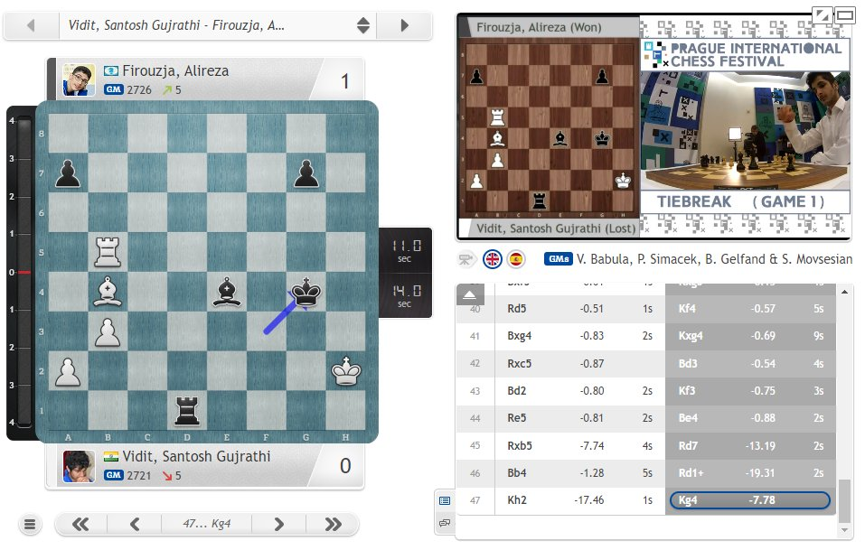test Twitter Media - Firouzja wins the 1st blitz game - Vidit must win the next to force Armageddon! Starting now: https://t.co/dRIgMLttyT  #c24live https://t.co/M78q4kMSBD