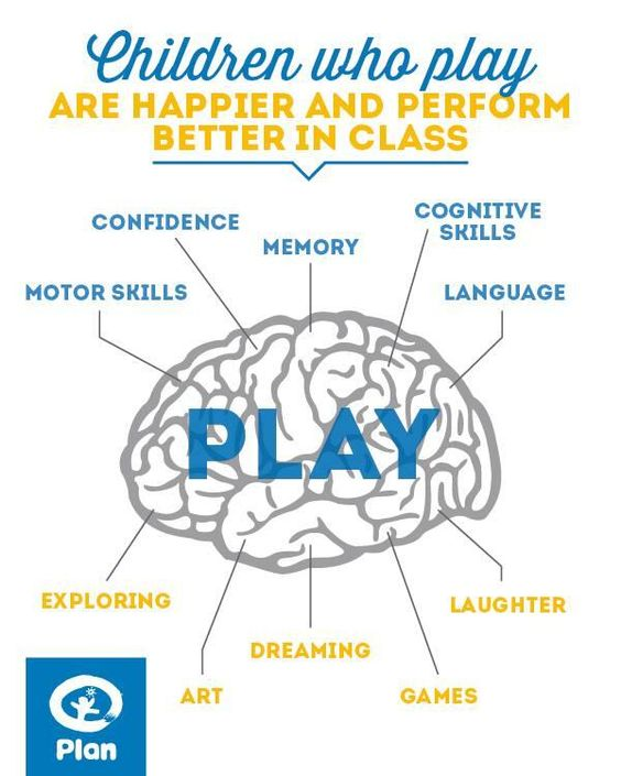 Children who #play are happier and perform better in these areas of #learning. #Psychology #Mentalhealth #Children #Child #Care #Education #MentalHealthAwareness #today #Happiness #Smile #Memory #EYFS #Primary #earlyyears #Kindergarten #Inspire #Wellbeing #Teaching #Kids