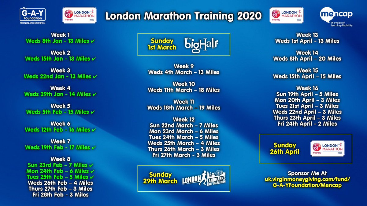 My @LondonMarathon Training Programme Tapering Mile A Day for Sunday's @OfficialBigHalf  Today - 5 Miles ✅  🏃♀️ To Raise £40k For @mencap_charity Me & My Body Project #SponsorMeBitches    #LondonMarathon #The40thRace #Heaven40 #BigHalf #LLHM #MovedByLondon