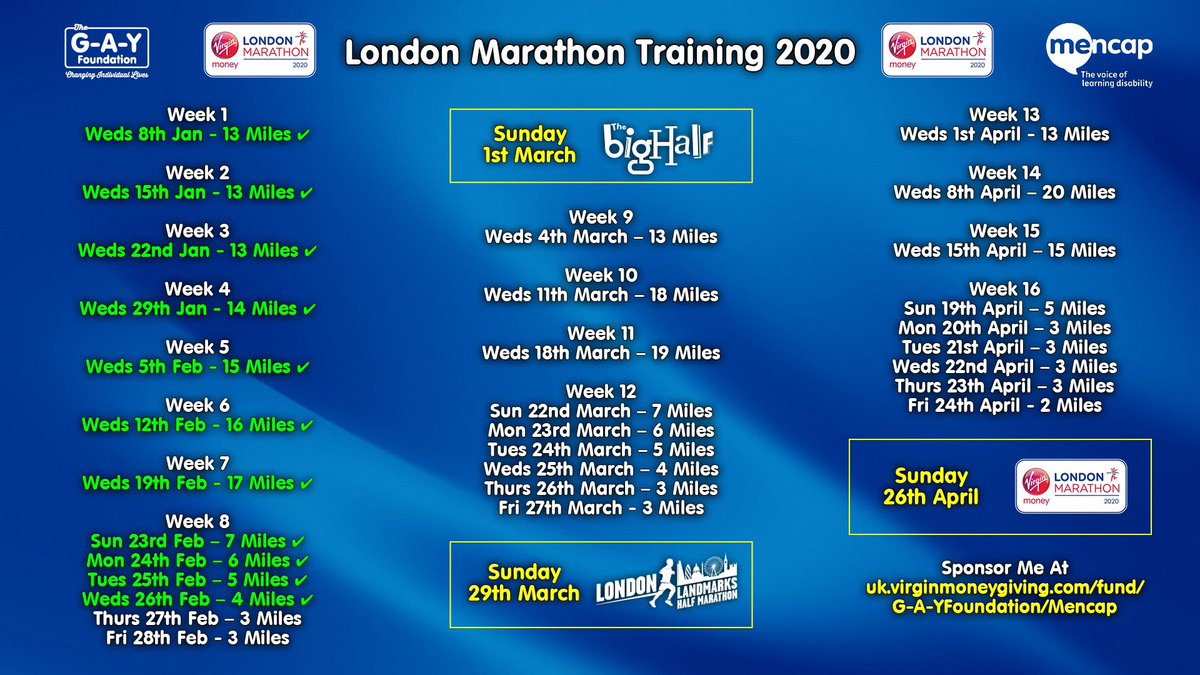 My @LondonMarathon Training Programme   4 days Til @OfficialBigHalf  Tapering Down With 4 Miles ✅   🏃♀️ To Raise £40,000 For @mencap_charity Me & My Body' Project #SponsorMeBitches -    #LondonMarathon #The40thRace #Heaven40 #BigHalf #LLHM #MovedByLondon