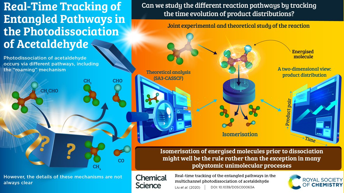 This week's #ChemSciPicks looks at real-time tracking of the entangled pathways in the multichannel photodissociation of acetaldehyde.  Check out the infographic and the full @ChemicalScience  article ➡️