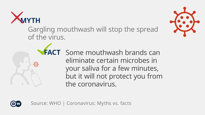Coronavirus   Myths vs Facts