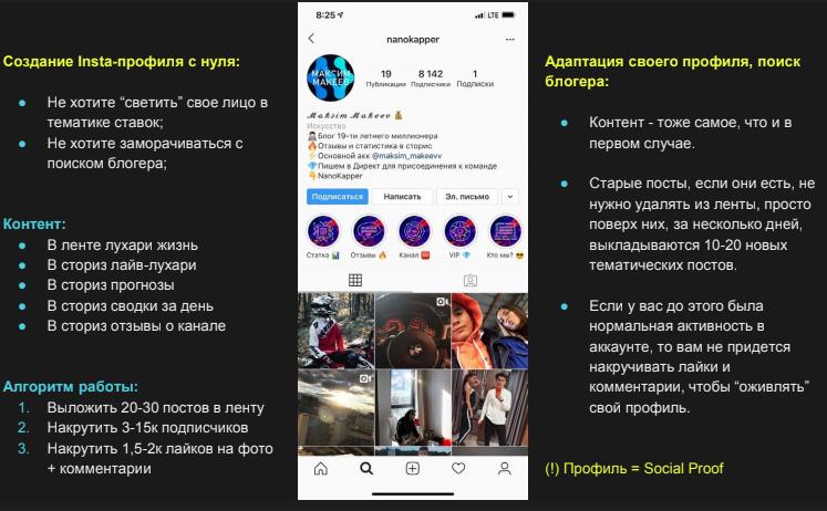 Телеграмм Каналы Со Сливами Ивлеевой
