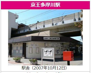 test ツイッターメディア - 【京王多摩川駅】 京王相模原線の駅。各駅停車・快速・区間急行が停車。 多摩ニュータウンへ延伸したのは当駅から。 相模原線の加算運賃に調布〜京王多摩川間は含まれていない。 京王と付くのは東急電鉄に多摩川駅があるから。 https://t.co/g9Mh78kK3e
