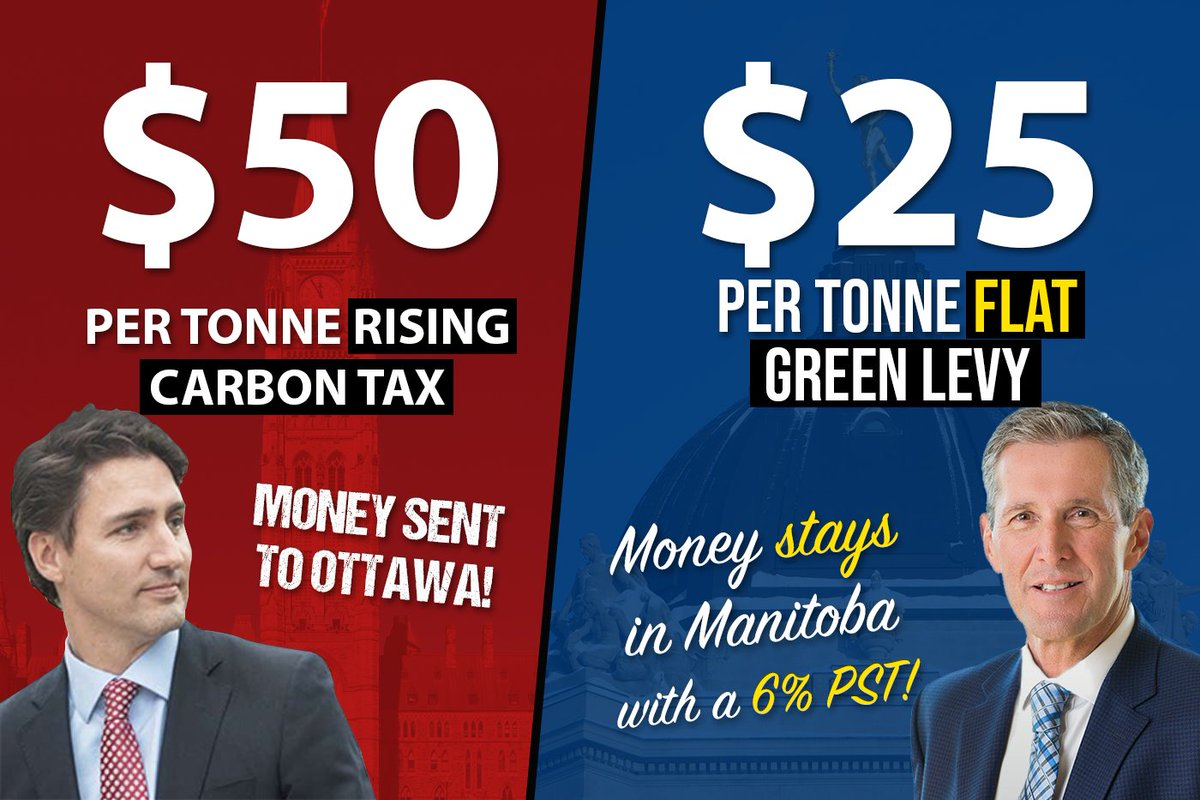 test Twitter Media - Ottawa wants to force a huge carbon tax on Manitobans.   Our plan will save Manitobans money.   Details here: https://t.co/9ub8FXqmoE  #mbpoli #MovingManitobaForward #cdnpoli https://t.co/zCCZ7ad8O7