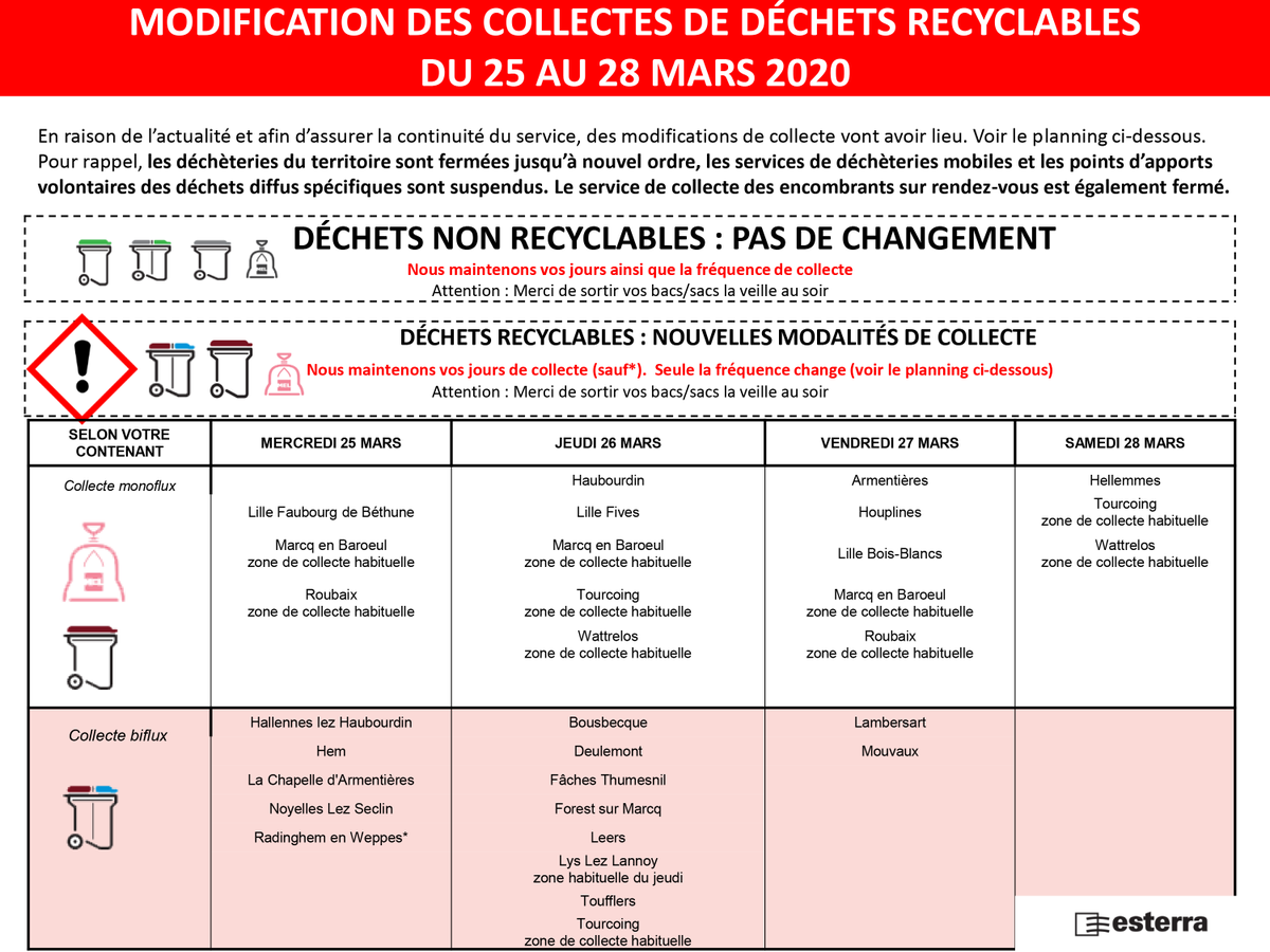 @MEL_Lille Mar 25