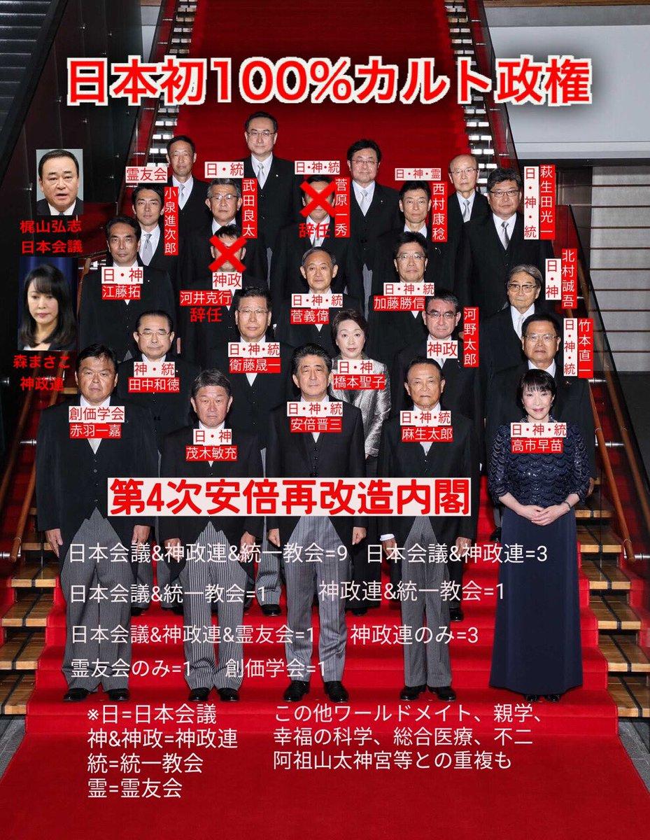 test ツイッターメディア - @MIHIRO_HINOTORI そして今、安倍政権の閣僚はこんな顔触れです。  日本会議…統一教会…神政連(神道政治連盟)…霊友会…創価学会…幸福の科学…etc😱😱😱  稲田朋美の「国民の生活が大事だというのは間違っている」が切り取りだと言われてもこの顔触れを信用できますか? https://t.co/LuTrsHCRDK