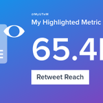 My week on Twitter 🎉: 295 Likes, 93 Retweets, 65.4K Retweet Reach. See yours with https://t.co/rzdj13LMNT https://t.co/HUzFLObkNk