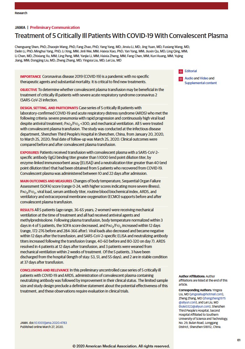 *Preliminary* #COVID19 study in @JAMA_current  - 5 critically ill pts. on mechanical ventilation - All treated w/ convalescent plasma w/ #SARSCoV2 antibody   - In 4/5, SOFA score⬇, viral loads⬇, ARDS resolved - All 5 stabilized, 3 at home * Need an RCT