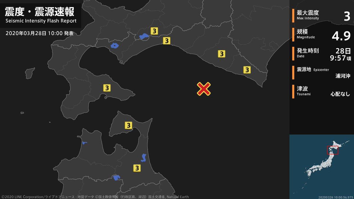 test ツイッターメディア - 【震度・震源速報 2020年3月28日】 9時57分頃、浦河沖を震源とする地震がありました。震源の深さは約60km、地震の規模はM4.9と推定されています。この地震による津波の心配はありません。 https://t.co/WAhJINutV5
