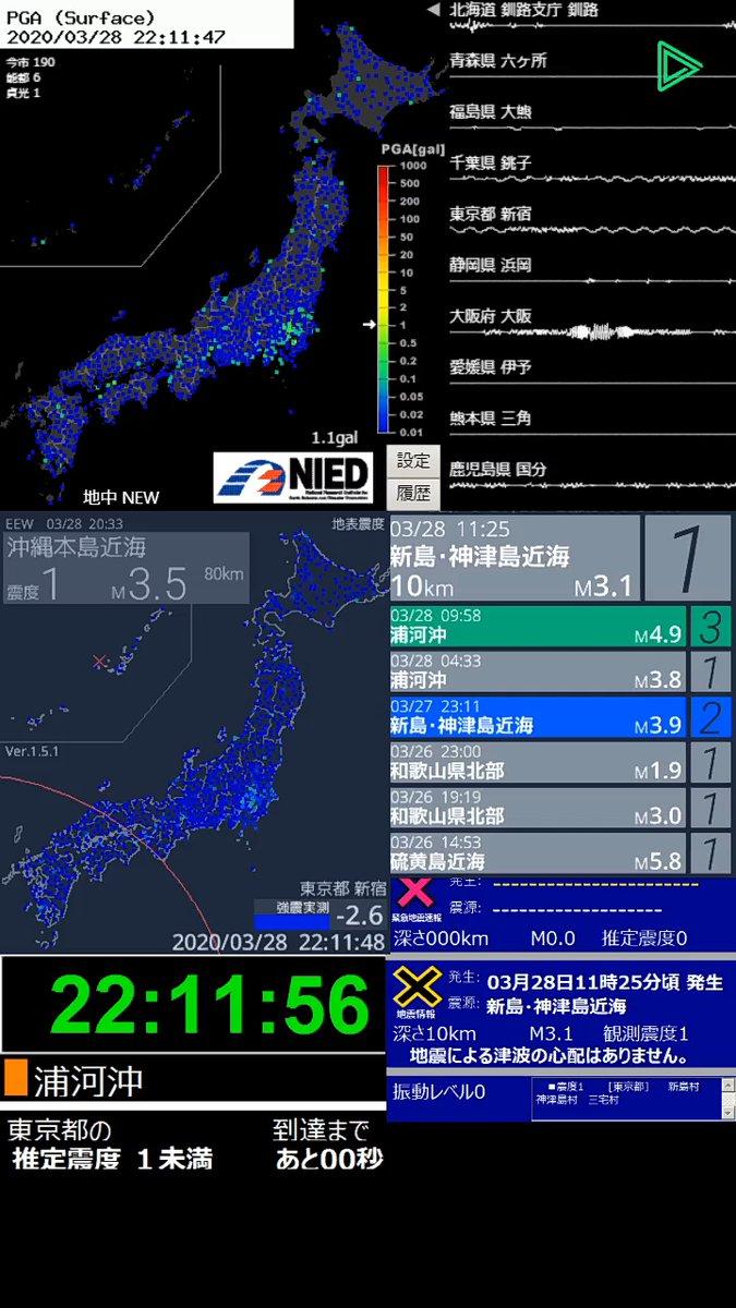 test ツイッターメディア - 日本全国緊急地震速報ライブへ 「日本全国緊急地震速報ライブへライブ」 https://t.co/dDIOTr1og6 #LINELIVE で配信中 https://t.co/grxF0mFD89