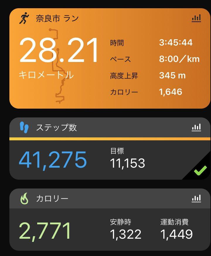 test ツイッターメディア - お疲れ様です〜😌 今日は、仲良しラン友と奈良マラソンコースのの一部を走ってきました🏃♂️ #ランニング https://t.co/f9vgx7U1kN