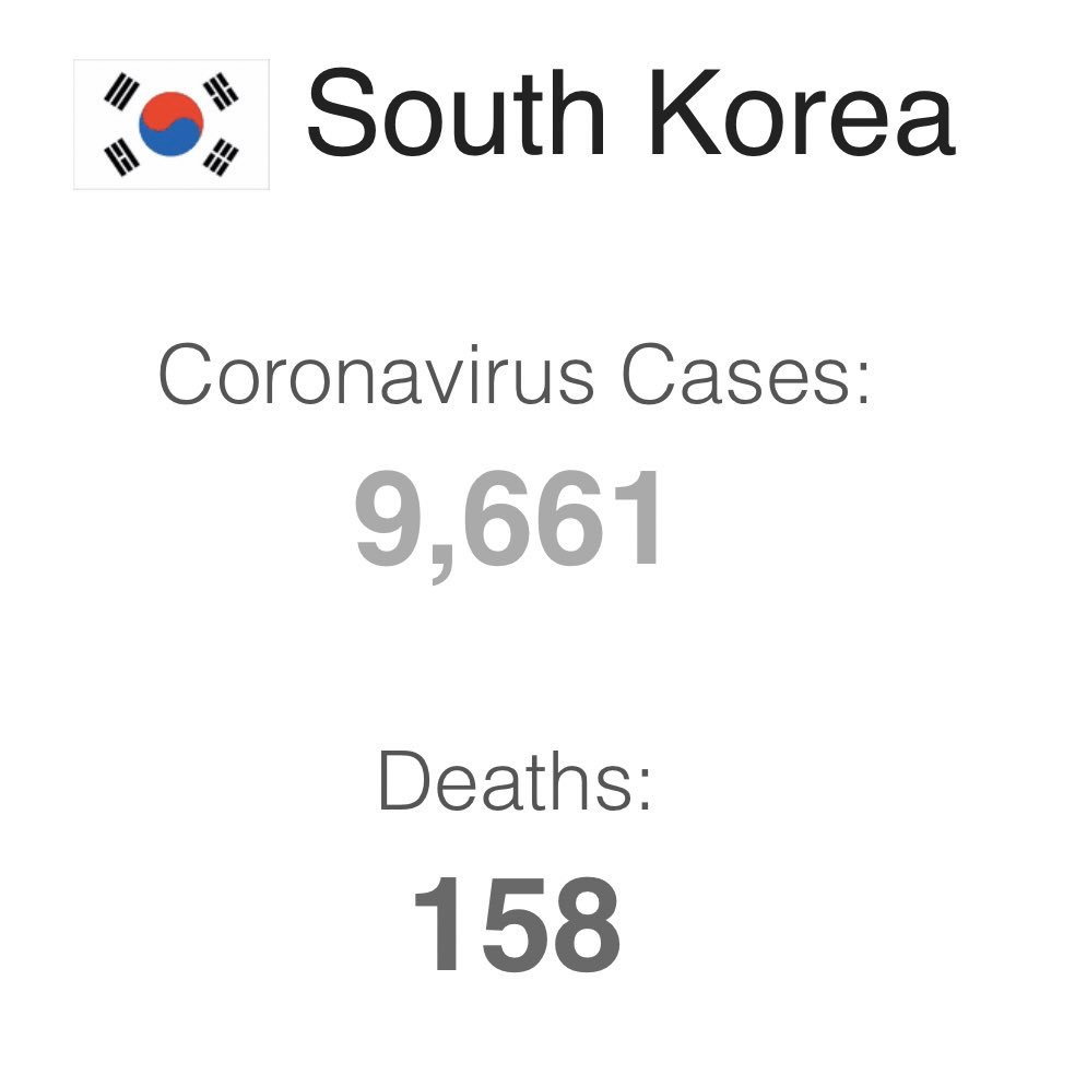 South Korea should be our measuring stick.  How big of a fuck up was this? How shitty and broken and utterly incompetent is our leader?  He called it a hoax, he fired the experts, he rejected the tests.  THAT is the difference between 200,000 dead and *158.*