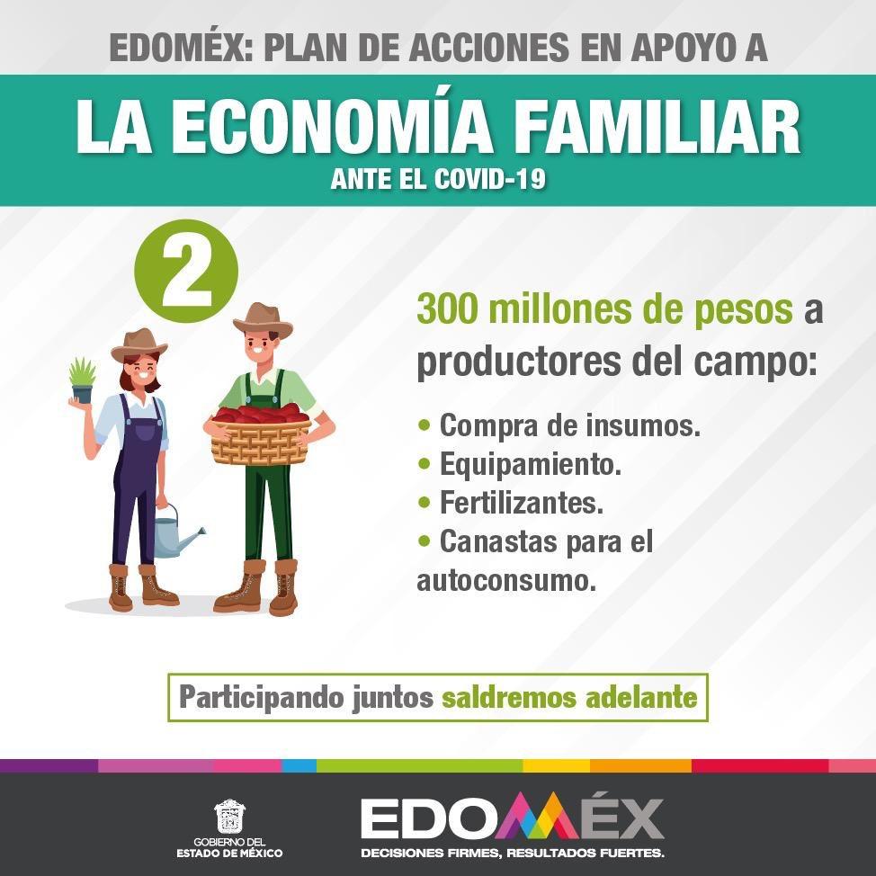 Ante la presencia del #Covid_19mx, en el #Edoméx el Gobernador @alfredodelmazo otorgará 300 millones de pesos a los productores del campo.  @Edomex  @SedecoEdomex  #IMEinforma