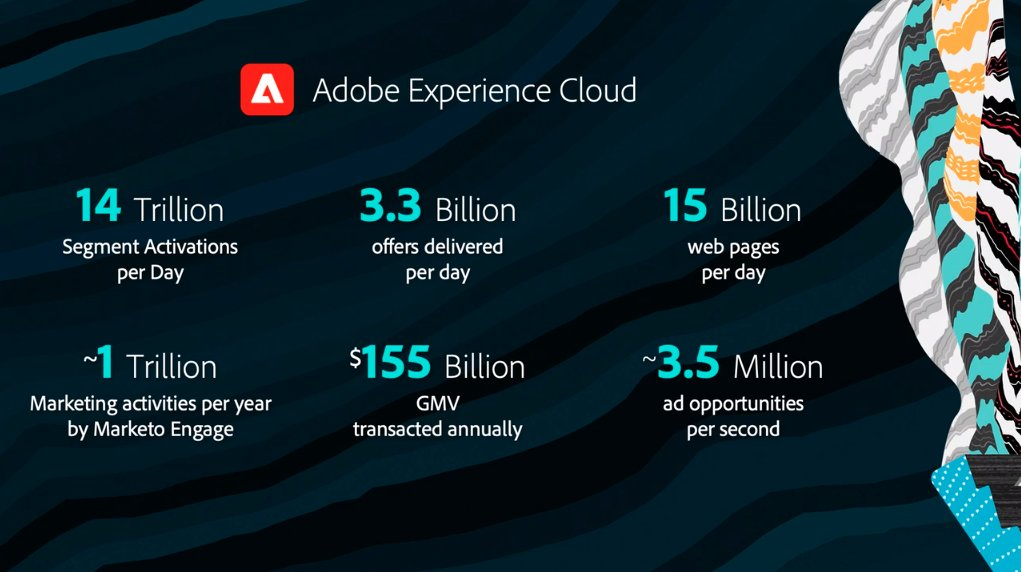 diecamps: Impressive numbers! Great way to give a sense of scale from the Adobe Experience Cloud. n#Adobe #AdobeSummit https://t.co/UJjjPQPpob