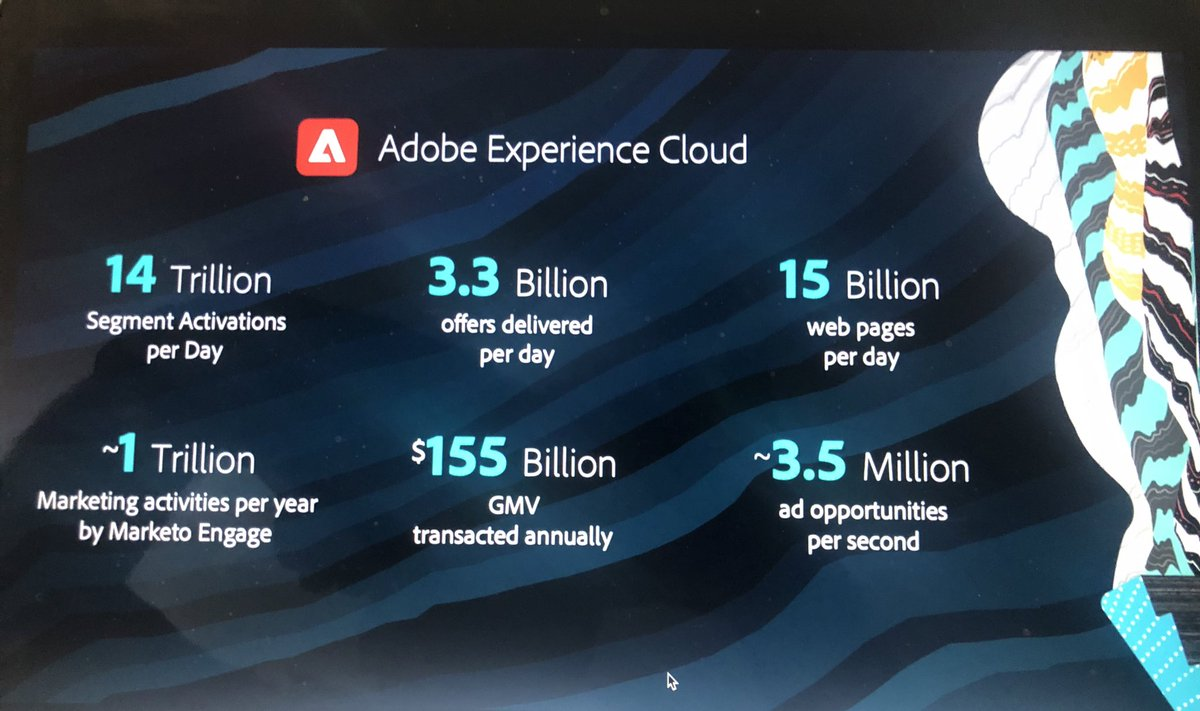 AbhijitBhaduri: Some mind boggling numbers about Adobe Experience Cloud  #AdobeSummit #AdobeInsiders https://t.co/ttcouOFkoF