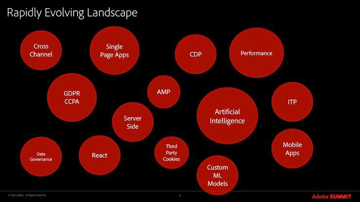 Rupinder_Garcha: Some great takeaway's from the #AdobeSummit and @ramxpa's keynote on the future of #personalization 🤖📈 https://t.co/hCtbac1Fg4