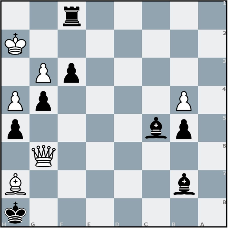 test Twitter Media - RT @GMJuditPolgar: Some tactics while #StayHome #PlayChess online as #ChessConnectsUs its black to move! https://t.co/G1zuQLI50Q