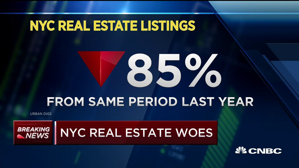 NYC real estate taken a big hit from the coronavirus crisis, with new listings down 85% compared to the same period last year.