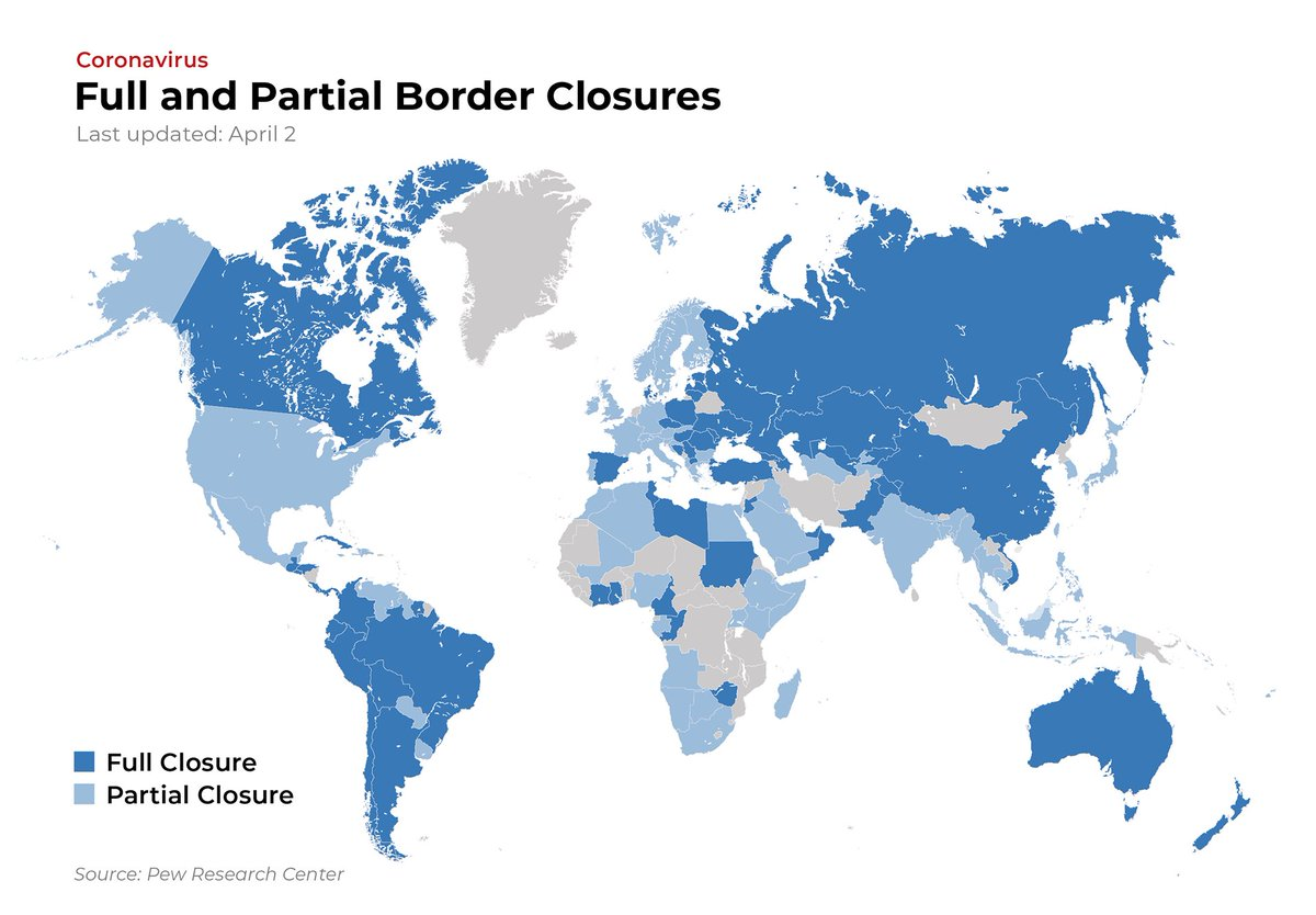 COVID-19  Full and Partial Border Closures