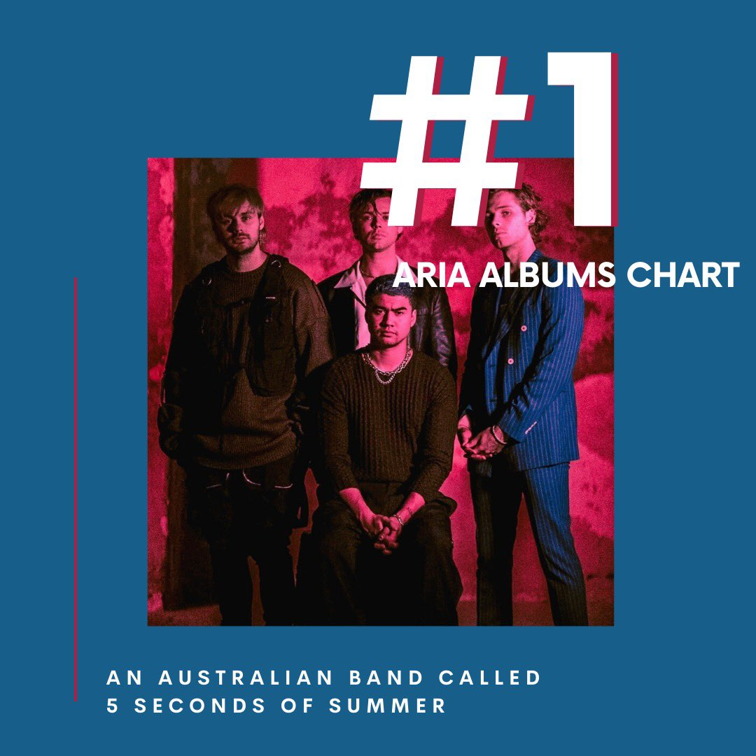All four of 5SOS' studio albums have gone #1 on the ARIA charts making CALM their fourth consecutive #1!   #1 5 Seconds of Summer (Self Titled) #1 Sounds Good Feels Good #1 Youngblood #1 CALM  Congrats @5SOS on all of your accomplishments! We are so proud of you!